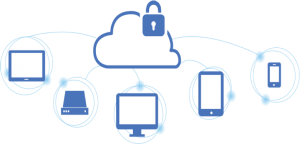 acc-backup-solutions